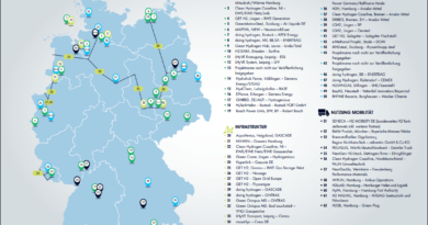 Green light for large-scale hydrogen projects
